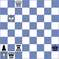 Fedoseev - Bernadskiy (chess.com INT, 2021)