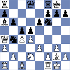 Ivanisevic - Zavgorodniy (chess.com INT, 2020)