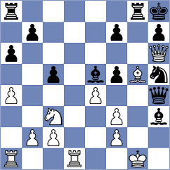 Leszko - Karjakin (chess.com INT, 2020)