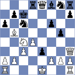Atanasov - Ivanisevic (chess.com INT, 2020)