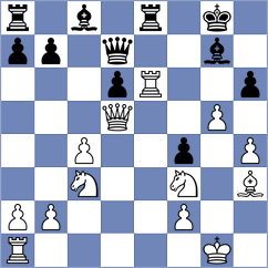Goganov - Lazov (chess.com INT, 2020)