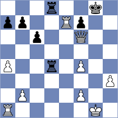 Bluebaum - Koksal (chess.com INT, 2020)