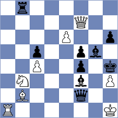 Del Giovane - Dore (Europe-Chess INT, 2020)