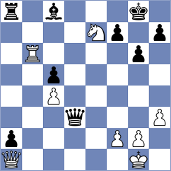Sergienko - Buscar (chess.com INT, 2020)