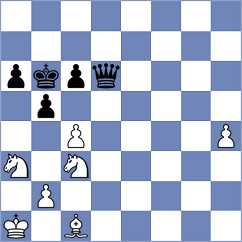 Bron (Chess in USSR, 1939)