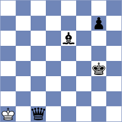 Klein - Lodici (chess.com INT, 2020)