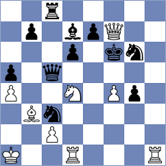 Wagh - Sanchez Alvares (chess.com INT, 2020)