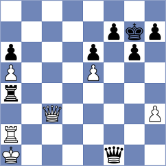 Paravyan - Kobo (chess.com INT, 2021)