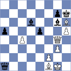 Nabaty - Kozak (chess.com INT, 2020)