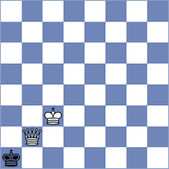 Risteski - Sergeev (chess.com INT, 2020)