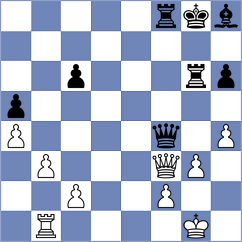 Kekic - Wagh (chess.com INT, 2021)