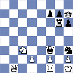 Bacrot - Nihal (Europe-Chess INT, 2020)