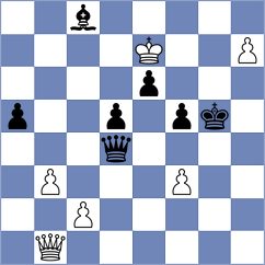 Zhek (Chess in USSR, 1938)