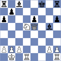 Lobanov - Kubicka (chess.com INT, 2020)