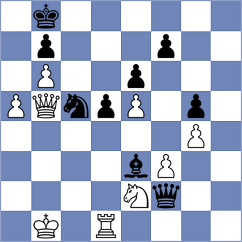 Shirov - Arkell (chess.com INT, 2021)