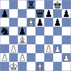 Golubev - Bluebaum (chess.com INT, 2021)