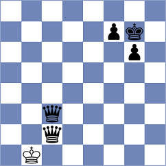 Chyzy - Kretov (chess.com INT, 2021)