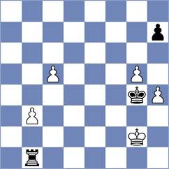 Matveev - Jovanovic (chess.com INT, 2020)