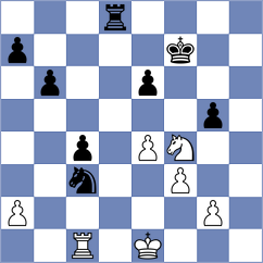 Carlsen - Nepomniachtchi (Moscow RUS, 2019)