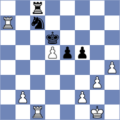 Drygalov - Kalezic (chess.com INT, 2020)