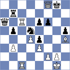 Yilmaz - Shirov (chess.com INT, 2021)