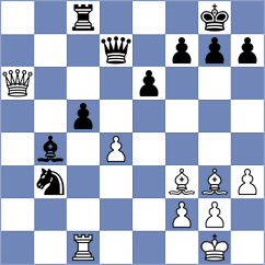 Bacrot - Sjugirov (chess.com INT, 2020)