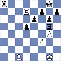 Zachary - Guseinov (Europe-Chess INT, 2020)