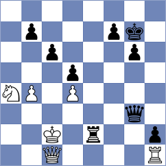 Leko - Kramnik (chess24.com INT, 2020)