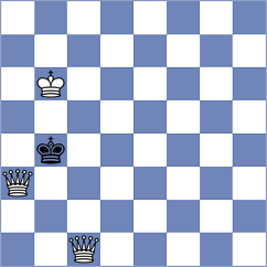Sharma - Todev (chess.com INT, 2021)