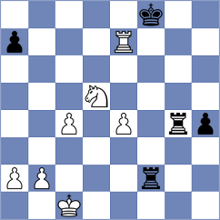 Ivanisevic - Svidler (Moscow RUS, 2019)