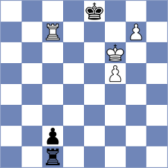Swicarz - Harshavardhan (chess.com INT, 2021)
