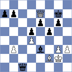 Ozenir - Djukic (chess.com INT, 2020)