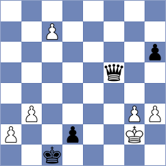 Wagner - Milanovic (chess.com INT, 2020)
