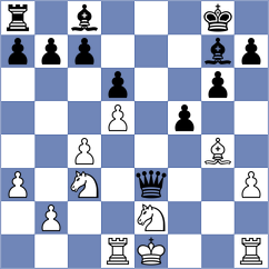 Ramsdal - Aldokhin (chess.com INT, 2021)