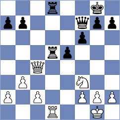Kalogeris - Suvorov (chess.com INT, 2021)