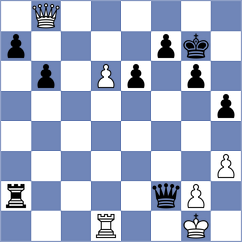Colonetti - Rojas (chess.com INT, 2020)