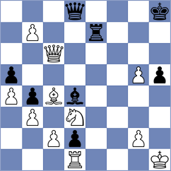 Rusan - Kosteniuk (chess.com INT, 2020)