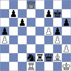 Lewicki - Yilmaz (chess.com INT, 2021)