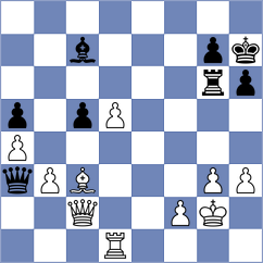 Sapunov - Djokic (chess.com INT, 2021)