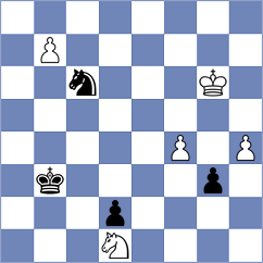 Sviridov - Nestorovic (chess.com INT, 2020)