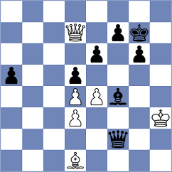 Kozak - Sjugirov (chess.com INT, 2020)
