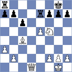 Kuzubov - Manukyan (chess.com INT, 2021)