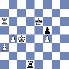 Musovic - Luo (chess.com INT, 2020)