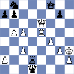 Fedoseev - Deac (chess.com INT, 2020)