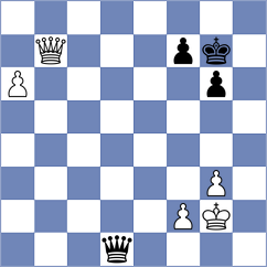 Tologontegin - Maghalashvili (chess.com INT, 2020)