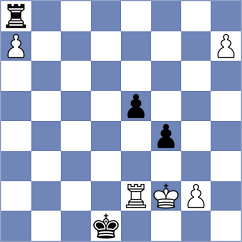 Djukic - Zubov (chess.com INT, 2020)