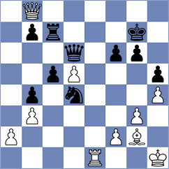 Dmitrenko - Tirado (chess.com INT, 2021)