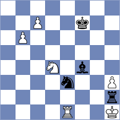 Paravyan - Indjic (chess.com INT, 2020)