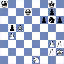 Pascua - Makhnev (chess.com INT, 2020)