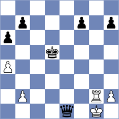 Vitenberg - Ivanisevic (chess.com INT, 2020)